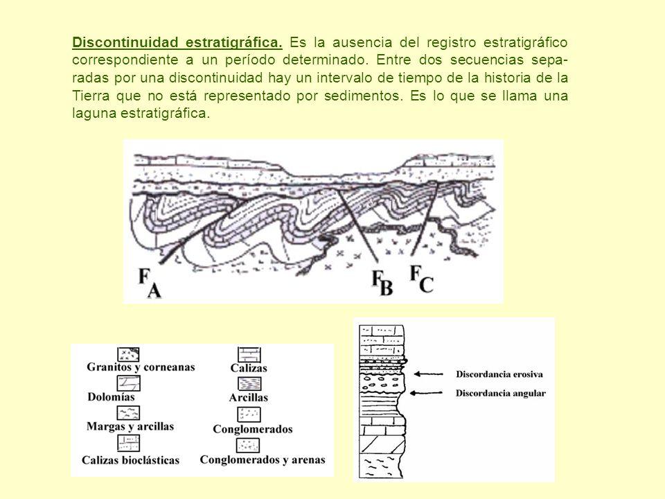 Discontinuidad estratigráfica. Es la ausencia del registro estratigráfico correspondiente a un período determinado. Entre dos secuencias sepa radas