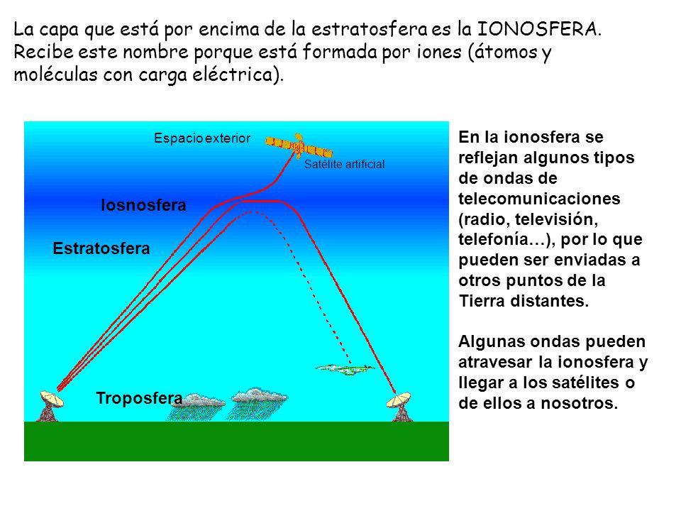 La capa que está por encima de la estratosfera es la IONOSFERA. Recibe este nombre porque está formada por iones (átomos y moléculas con carga eléctri