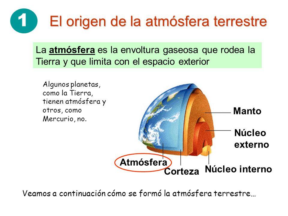 Atmósfera Corteza Núcleo interno Núcleo externo Manto 1 El origen de la atmósfera terrestre La atmósfera es la envoltura gaseosa que rodea la Tierra y