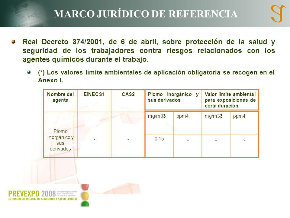 MARCO JURÍDICO DE REFERENCIA Real Decreto 374/2001, de 6 de abril, sobre protección de la salud y seguridad de los trabajadores contra riesgos relacio