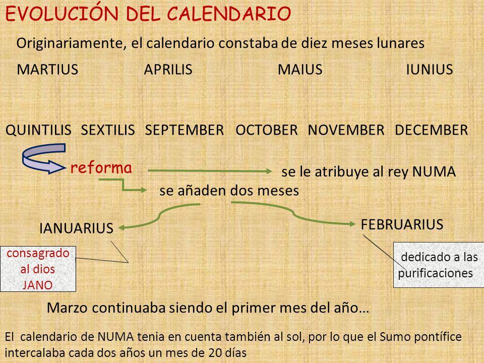 Originariamente, el calendario constaba de diez meses lunares se añaden dos meses Marzo continuaba siendo el primer mes del año… El calendario de NUMA tenia en cuenta también al sol, por lo que el Sumo pontífice intercalaba cada dos años un mes de 20 días EVOLUCIÓN DEL CALENDARIO MARTIUS APRILISMAIUSIUNIUS QUINTILISSEXTILIS SEPTEMBER OCTOBER NOVEMBERDECEMBER reforma se le atribuye al rey NUMA IANUARIUS FEBRUARIUS consagrado al dios JANO dedicado a las purificaciones