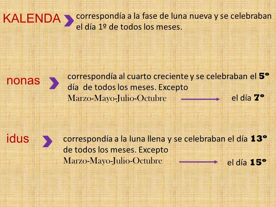KALENDA correspondía a la luna llena y se celebraban el día 1 3º de todos los meses.