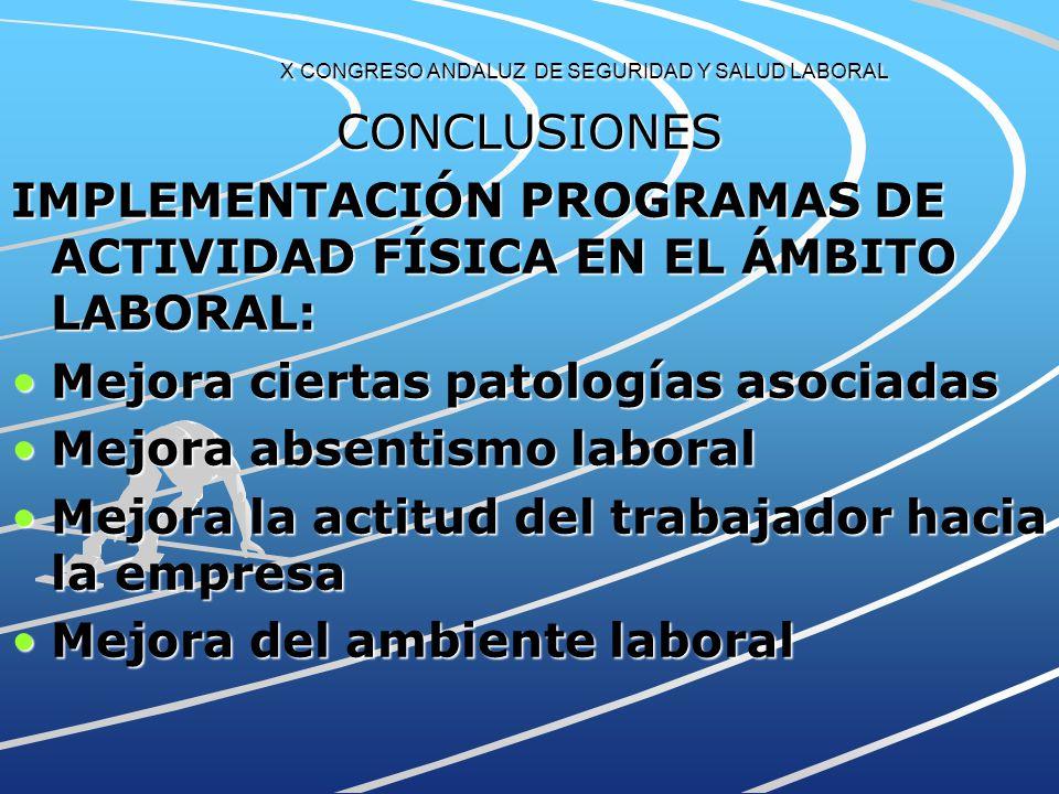 X CONGRESO ANDALUZ DE SEGURIDAD Y SALUD LABORAL CONCLUSIONES CONFERENCIA MINISTERIAL EUROPEA DE LA OMS CONTRA LA OBESIDAD (2006): Realizar estrategias informativas para prevenir la obesidad.