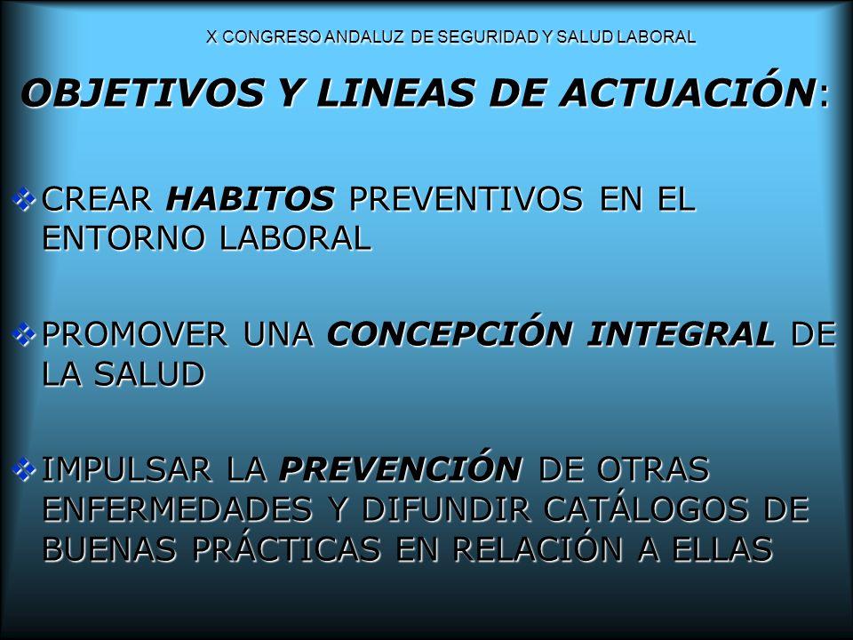 X CONGRESO ANDALUZ DE SEGURIDAD Y SALUD LABORAL ESTRATEGIA ANDALUZA DE SEGURIDAD Y SALUD EN EL TRABAJO ( BOJA Nº 38, 2010 )2010- 2014: Reducción soste