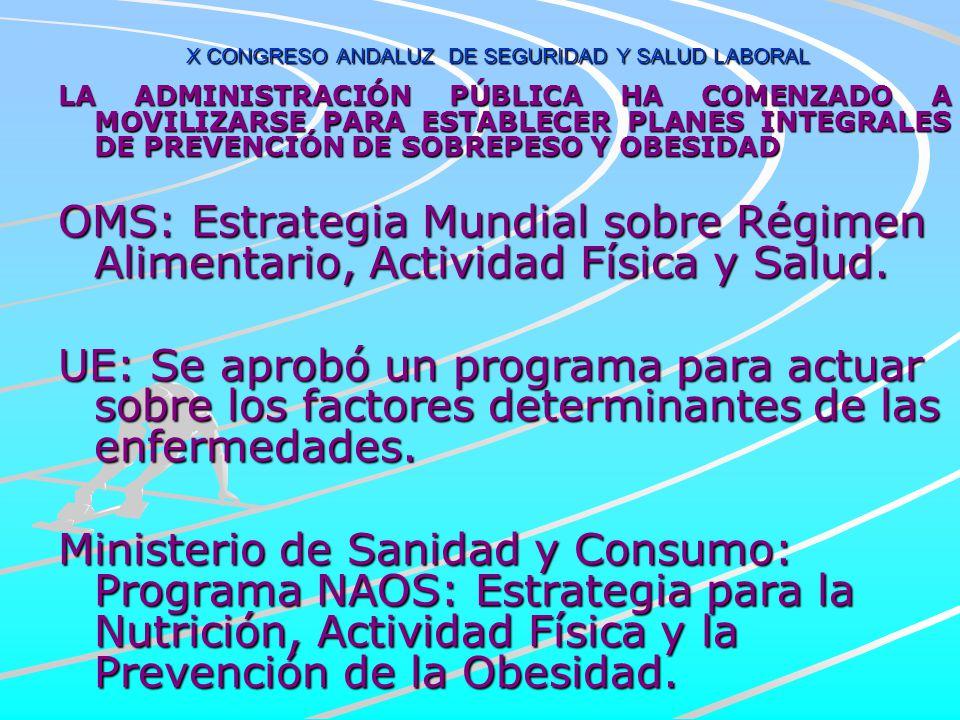 X CONGRESO ANDALUZ DE SEGURIDAD Y SALUD LABORAL OMS: EPIDEMIA SIGLO XXI 1000 MILLONES TIENEN SOBREPESO 300 MILLONES TIENEN OBESIDAD Mayor obesidad ---