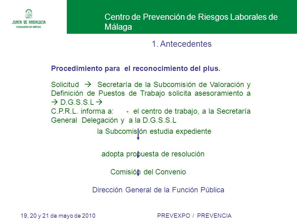 Centro de Prevención de Riesgos Laborales de Málaga 19, 20 y 21 de mayo de 2010 PREVEXPO / PREVENCIA 1.