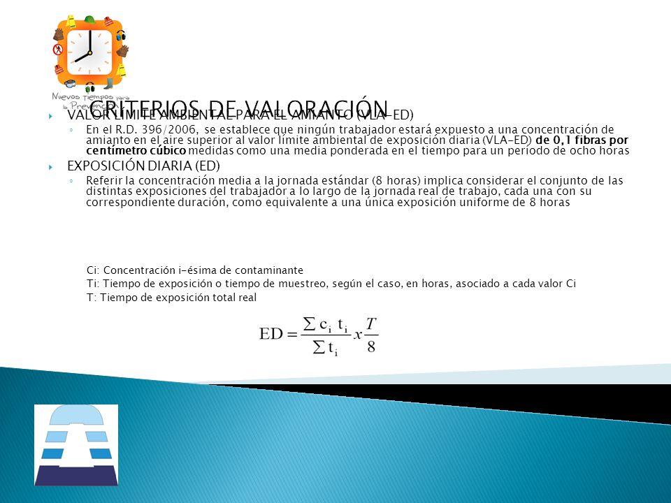 CRITERIOS DE VALORACIÓN VALOR LÍMITE AMBIENTAL PARA EL AMIANTO (VLA-ED) En el R.D. 396/2006, se establece que ningún trabajador estará expuesto a una