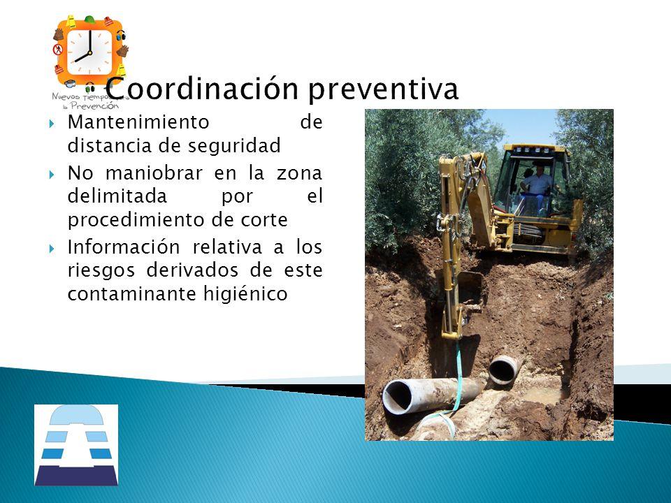 Coordinación preventiva Mantenimiento de distancia de seguridad No maniobrar en la zona delimitada por el procedimiento de corte Información relativa