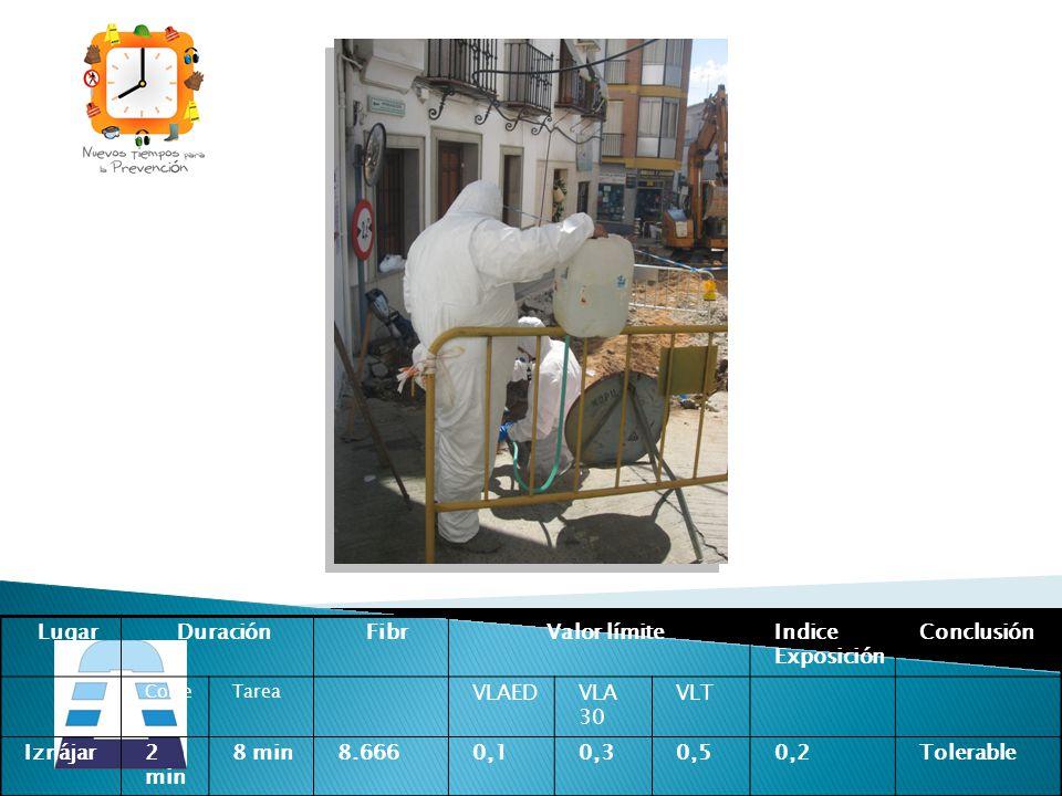 LugarDuraciónFibrValor límiteIndice Exposición Conclusión CorteTarea VLAEDVLA 30 VLT Iznájar2 min 8 min8.6660,10,30,50,2Tolerable