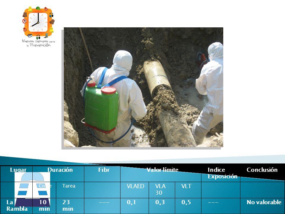 LugarDuraciónFibrValor límiteIndice Exposición Conclusión CorteTarea VLAEDVLA 30 VLT La Rambla 10 min 23 min ---0,10,30,5---No valorable