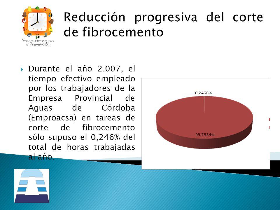 Reducción progresiva del corte de fibrocemento Durante el año 2.007, el tiempo efectivo empleado por los trabajadores de la Empresa Provincial de Agua