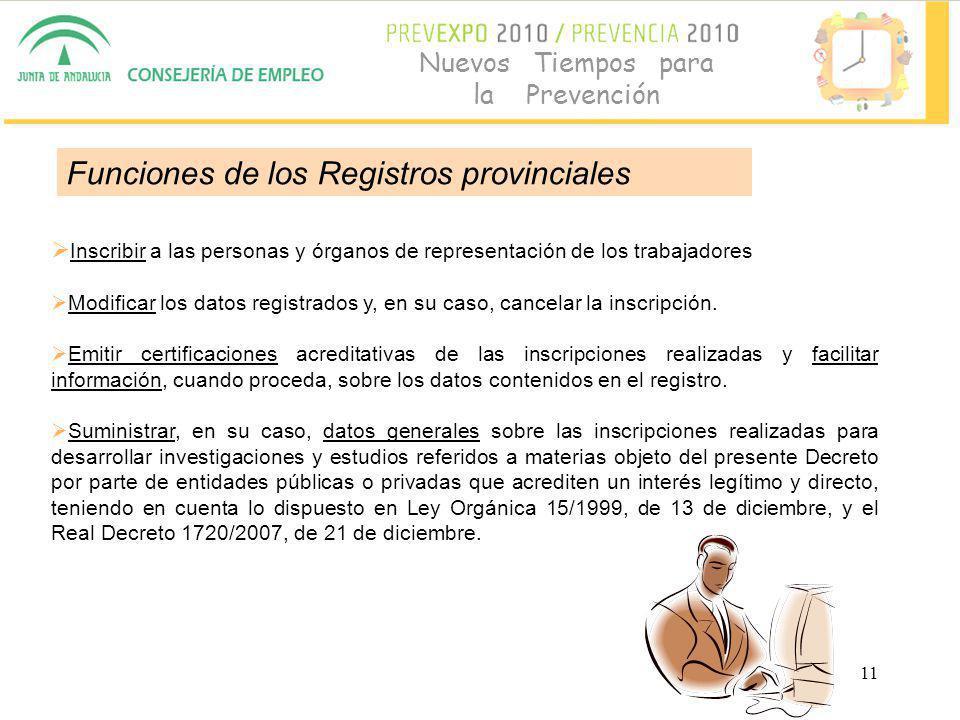 11 Nuevos Tiempos para la Prevención Inscribir a las personas y órganos de representación de los trabajadores Modificar los datos registrados y, en su caso, cancelar la inscripción.