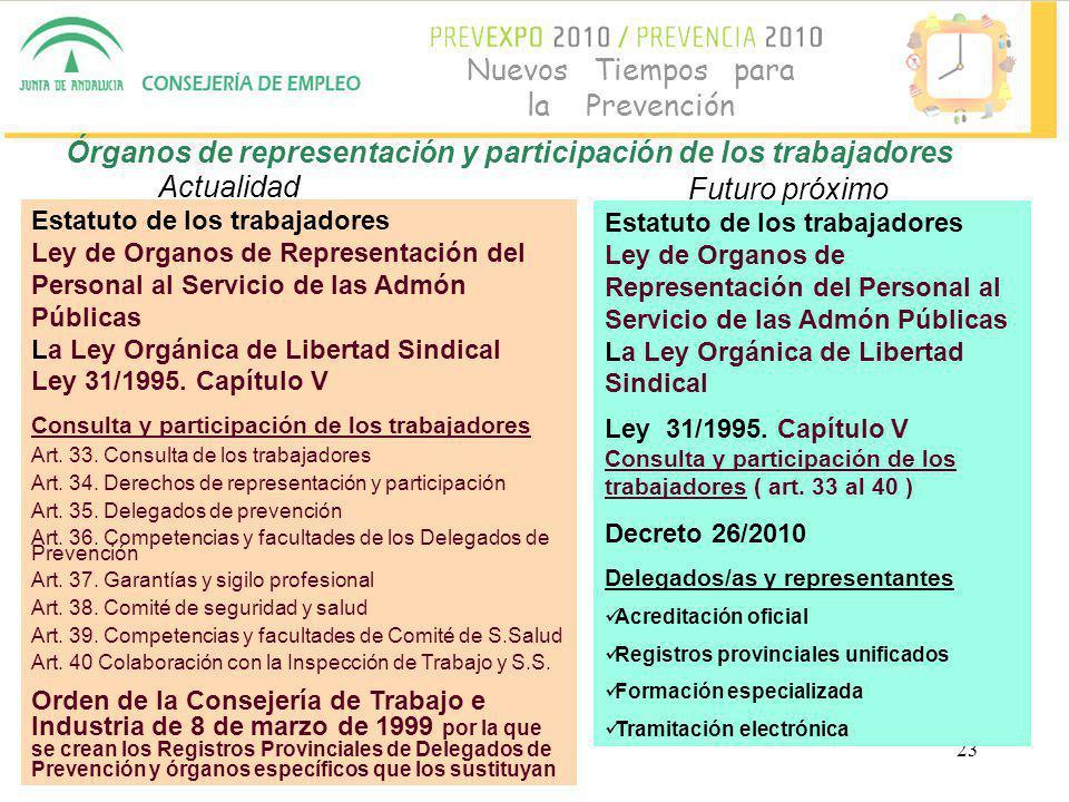 23 Nuevos Tiempos para la Prevención Estatuto de los trabajadores Ley de Organos de Representación del Personal al Servicio de las Admón Públicas La Ley Orgánica de Libertad Sindical Ley 31/1995.
