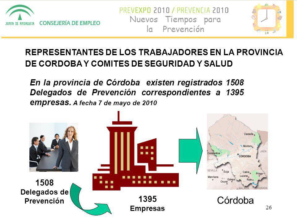 26 Nuevos Tiempos para la Prevención En la provincia de Córdoba existen registrados 1508 Delegados de Prevención correspondientes a 1395 empresas.