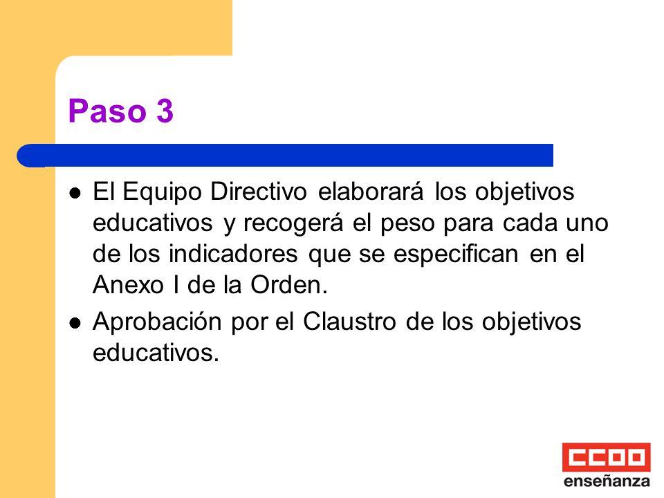 Paso 2 El Equipo Directivo solicita a la Administración los datos relativos a la situación de partida.