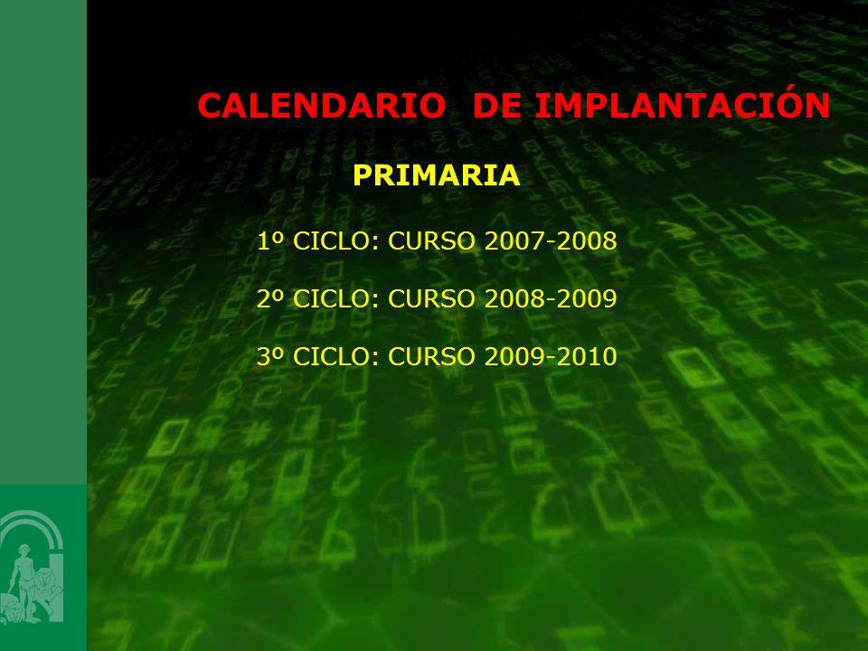 CALENDARIO DE IMPLANTACIÓN PRIMARIA 1º CICLO: CURSO 2007-2008 2º CICLO: CURSO 2008-2009 3º CICLO: CURSO 2009-2010