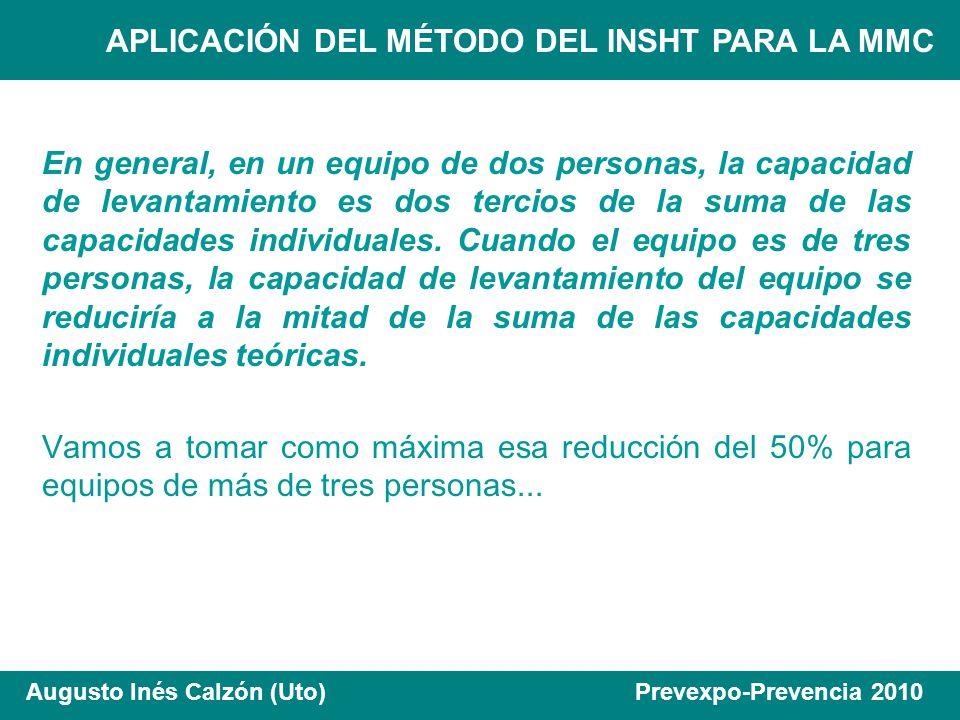 APLICACIÓN DEL MÉTODO DEL INSHT PARA LA MMC Augusto Inés Calzón (Uto) Prevexpo-Prevencia 2010 En general, en un equipo de dos personas, la capacidad d