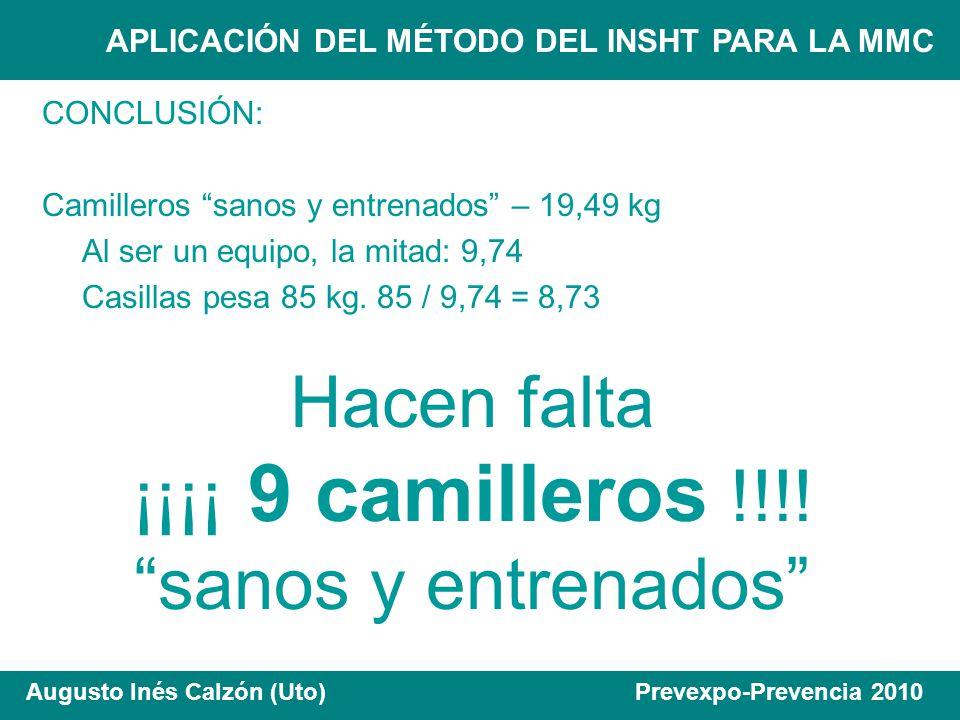 APLICACIÓN DEL MÉTODO DEL INSHT PARA LA MMC Augusto Inés Calzón (Uto) Prevexpo-Prevencia 2010 CONCLUSIÓN: Camilleros sanos y entrenados – 19,49 kg Al