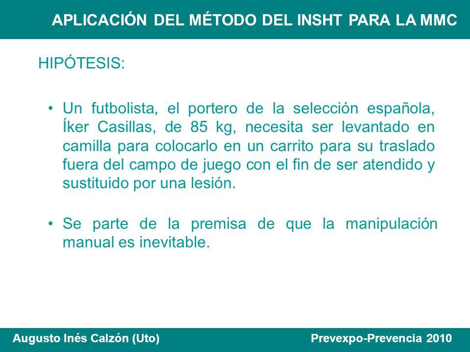 APLICACIÓN DEL MÉTODO DEL INSHT PARA LA MMC Augusto Inés Calzón (Uto) Prevexpo-Prevencia 2010 FIABILIDAD: La remisión, tanto del RSP como del RD 487/97 convierten al Método de la Guía en un método que proporciona confianza sobre su resultado, que resulta fiable a efectos legales.