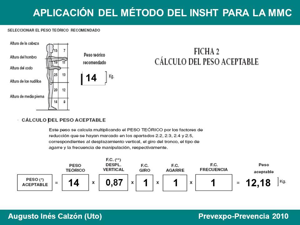 APLICACIÓN DEL MÉTODO DEL INSHT PARA LA MMC Augusto Inés Calzón (Uto) Prevexpo-Prevencia 2010 x 0,6 = 7,31 kg x 1,6 = 19,49 kg
