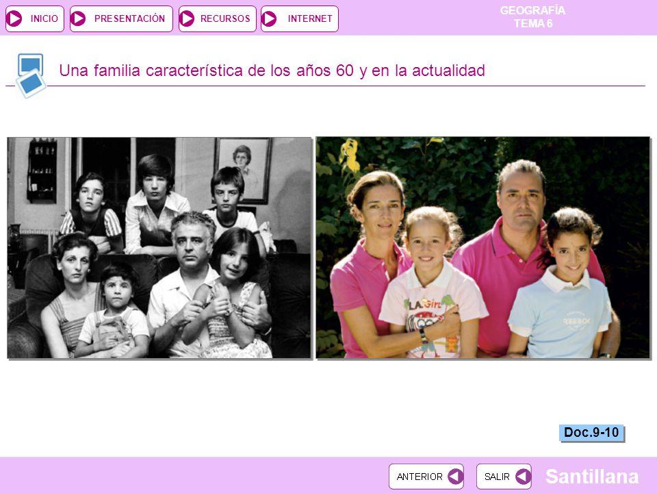 GEOGRAFÍA TEMA 6 RECURSOSINTERNETPRESENTACIÓN Santillana INICIO Una familia característica de los años 60 y en la actualidad Doc.9-10