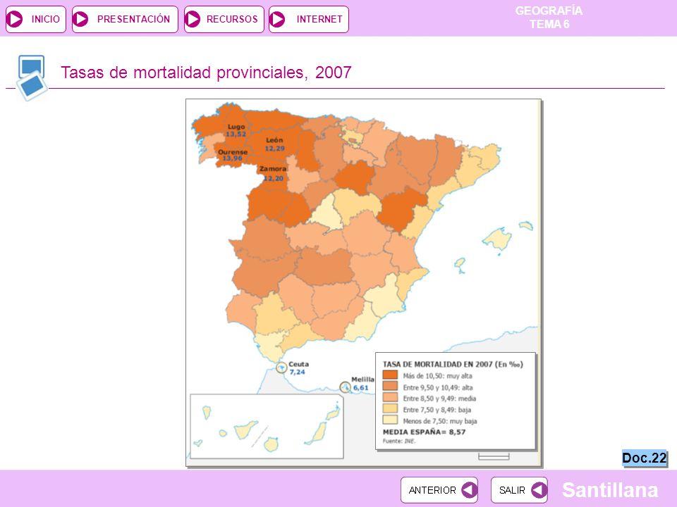 GEOGRAFÍA TEMA 6 RECURSOSINTERNETPRESENTACIÓN Santillana INICIO Tasas de mortalidad provinciales, 2007 Doc.22