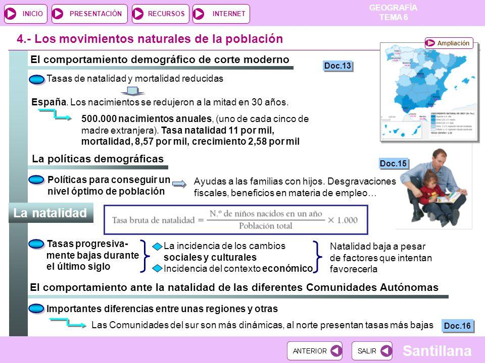 GEOGRAFÍA TEMA 6 RECURSOSINTERNETPRESENTACIÓN Santillana INICIO Población por Comunidad y Ciudad Autónoma, enero de 2008 Doc.6