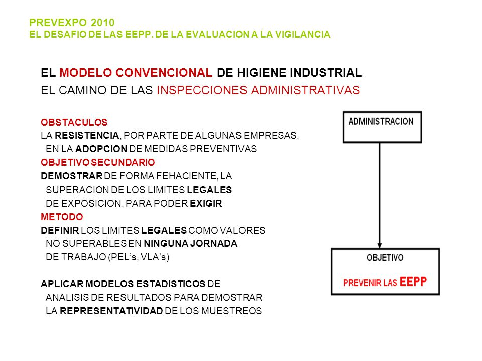 PREVEXPO 2010 EL DESAFIO DE LAS EEPP. DE LA EVALUACION A LA VIGILANCIA
