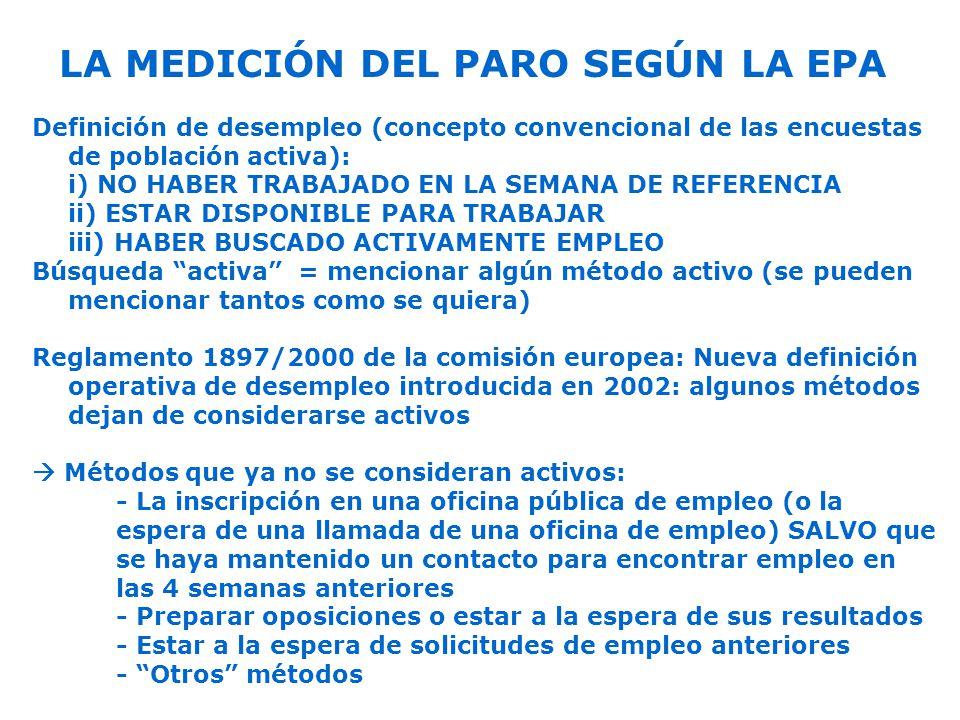 LA MEDICIÓN DEL PARO SEGÚN LA EPA Definición de desempleo (concepto convencional de las encuestas de población activa): i) NO HABER TRABAJADO EN LA SEMANA DE REFERENCIA ii) ESTAR DISPONIBLE PARA TRABAJAR iii) HABER BUSCADO ACTIVAMENTE EMPLEO Búsqueda activa = mencionar algún método activo (se pueden mencionar tantos como se quiera) Reglamento 1897/2000 de la comisión europea: Nueva definición operativa de desempleo introducida en 2002: algunos métodos dejan de considerarse activos Métodos que ya no se consideran activos: - La inscripción en una oficina pública de empleo (o la espera de una llamada de una oficina de empleo) SALVO que se haya mantenido un contacto para encontrar empleo en las 4 semanas anteriores - Preparar oposiciones o estar a la espera de sus resultados - Estar a la espera de solicitudes de empleo anteriores - Otros métodos