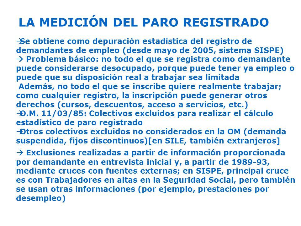 LA MEDICIÓN DEL PARO REGISTRADO Se obtiene como depuración estadística del registro de demandantes de empleo (desde mayo de 2005, sistema SISPE) Probl