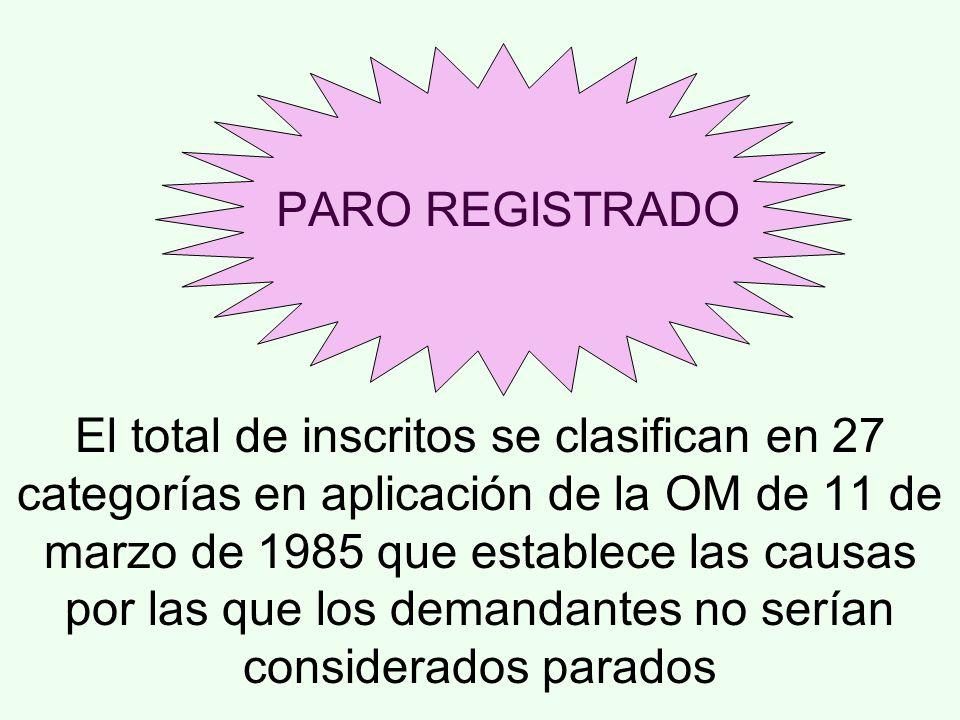 El total de inscritos se clasifican en 27 categorías en aplicación de la OM de 11 de marzo de 1985 que establece las causas por las que los demandantes no serían considerados parados PARO REGISTRADO