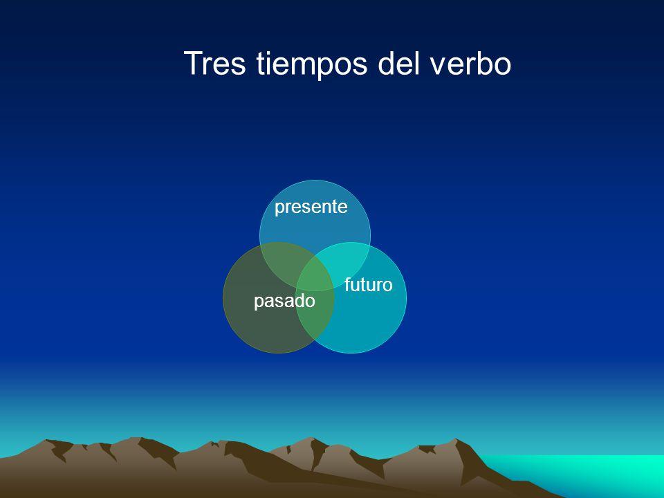 presente pasado futuro Tres tiempos del verbo