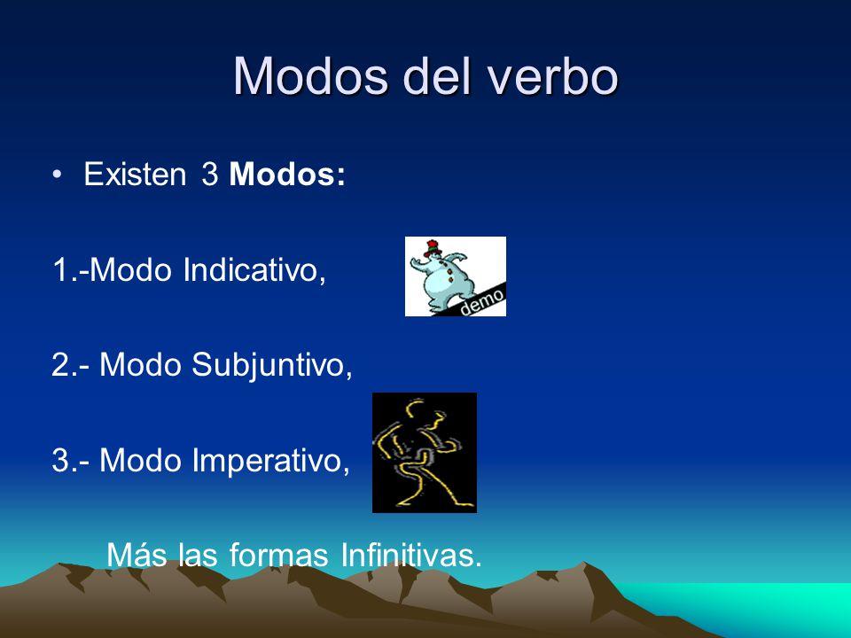 Modos del verbo Existen 3 Modos: 1.-Modo Indicativo, 2.- Modo Subjuntivo, 3.- Modo Imperativo, Más las formas Infinitivas.