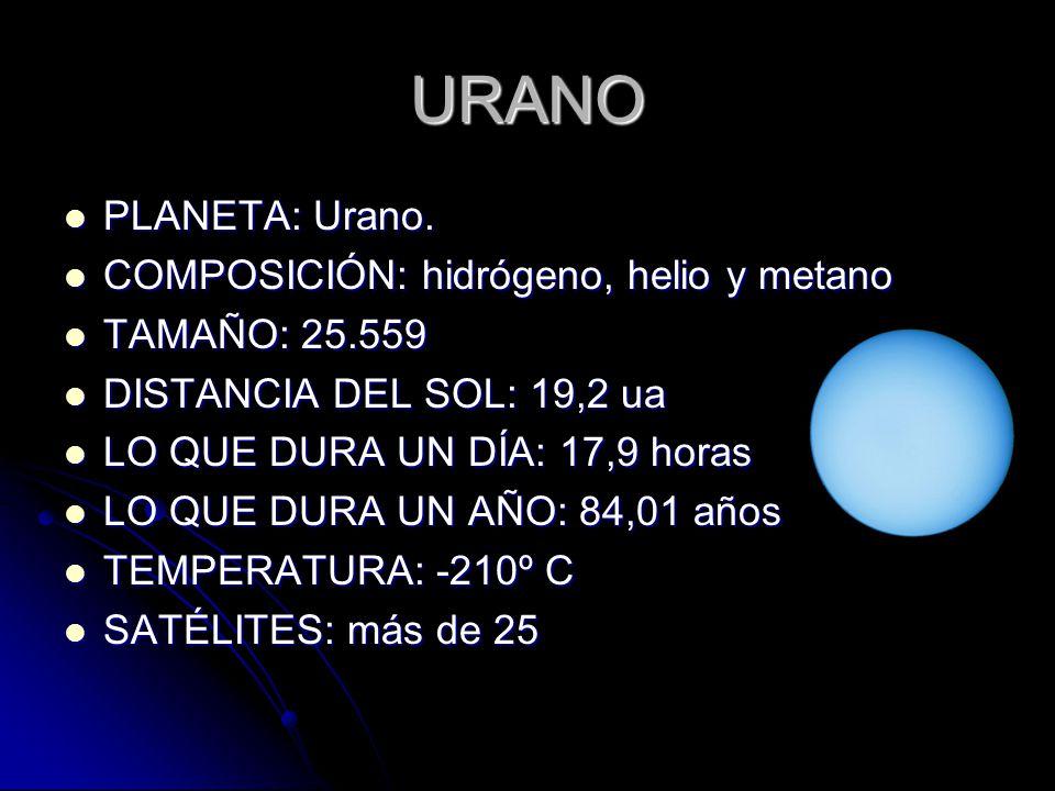 URANO PLANETA: Urano.PLANETA: Urano.