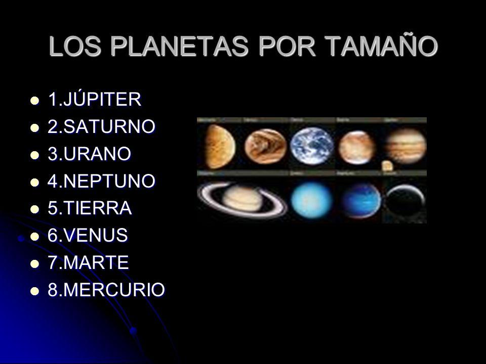 MERCURIO Planeta: Mercurio Planeta: Mercurio Composición: potasio, sodio y oxigeno Composición: potasio, sodio y oxigeno Tamaño: 4.879 Km.