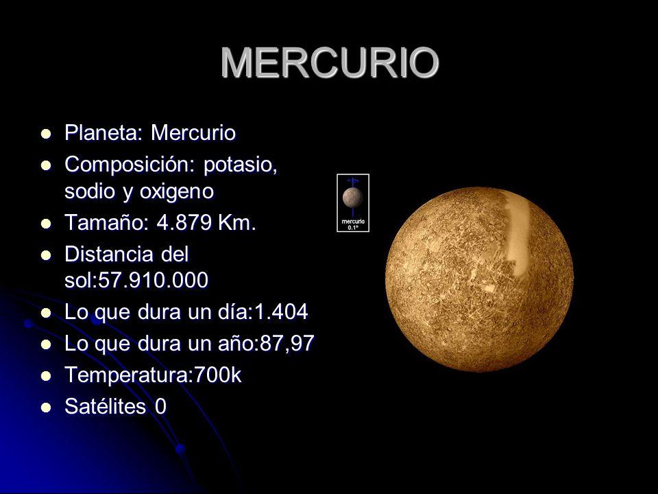 VENUS Planeta: Venus Composición: anhídrido carbónico y oxígeno.