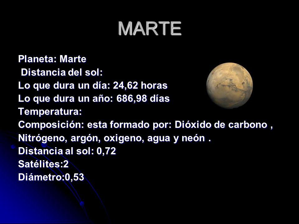 MARTE Planeta: Marte Distancia del sol: Distancia del sol: Lo que dura un día: 24,62 horas Lo que dura un año: 686,98 días Temperatura: Composición: esta formado por: Dióxido de carbono, Nitrógeno, argón, oxigeno, agua y neón.