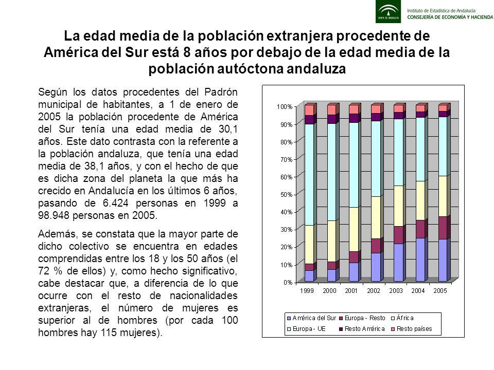 La edad media de la población extranjera procedente de América del Sur está 8 años por debajo de la edad media de la población autóctona andaluza Segú