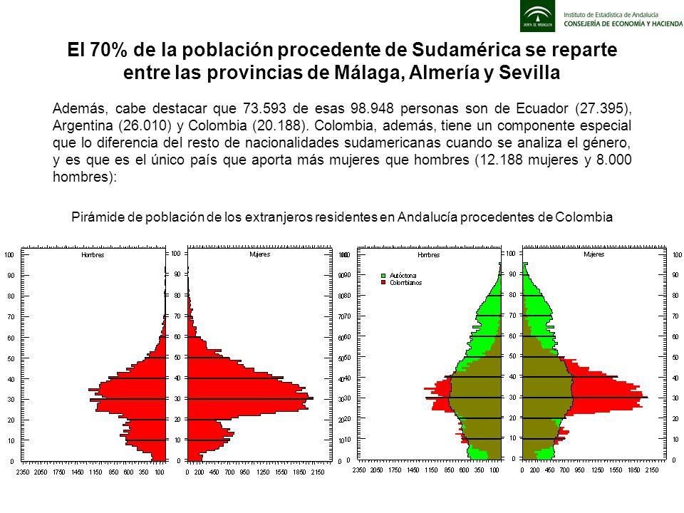 Además, cabe destacar que 73.593 de esas 98.948 personas son de Ecuador (27.395), Argentina (26.010) y Colombia (20.188). Colombia, además, tiene un c