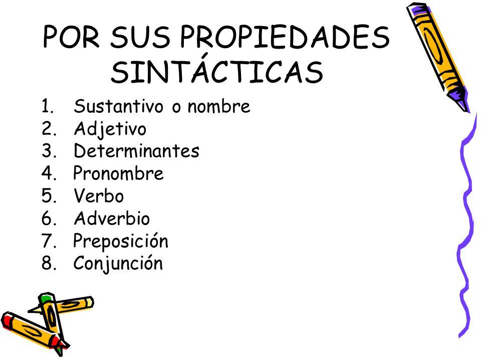 POR SUS PROPIEDADES SINTÁCTICAS 1.Sustantivo o nombre 2.Adjetivo 3.Determinantes 4.Pronombre 5.Verbo 6.Adverbio 7.Preposición 8.Conjunción