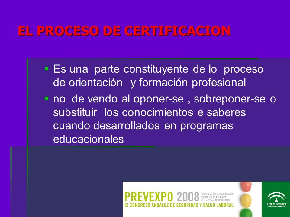 EL PROCESO DE CERTIFICACION Es una parte constituyente de lo proceso de orientación y formación profesional no de vendo al oponer-se, sobreponer-se o substituir los conocimientos e saberes cuando desarrollados en programas educacionales