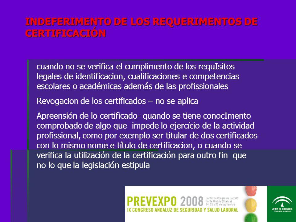 INDEFERIMENTO DE LOS REQUERIMENTOS DE CERTIFICACIÓN cuando no se verifica el cumplimento de los requIsitos legales de identificacion, cualificaciones e competencias escolares o académicas además de las profissionales Revogacion de los certificados – no se aplica Apreensión de lo certificado- quando se tiene conocImento comprobado de algo que impede lo ejercício de la actividad profissional, como por exemplo ser titular de dos certificados con lo mismo nome e título de certificacion, o cuando se verifica la utilización de la certificación para outro fin que no lo que la legislación estipula