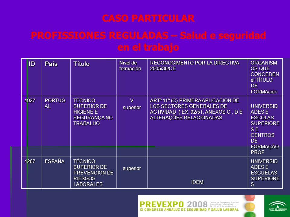 CASO PARTICULAR PROFISSIONES REGULADAS – Salud e seguridad en el trabajo IDPaísTítulo Nivel de formación RECONOCIMENTO POR LA DIRECTIVA 2005/36/CE ORGANISM OS QUE CONCEDEN el TÍTULO DE FORMAción 4927 PORTUG AL TÉCNICO SUPERIOR DE HIGIENE E SEGURANÇA NO TRABALHO Vsuperior ARTº 11º (C) PRIMERA APLICACION DE LOS SECTORES GENERALES DE ACTIVIDAD ( EX: 92/51, ANEXOS C, D E ALTERAÇÕES RELACIONADAS UNIVERSID ADES E ESCOLAS SUPERIORE S E CENTROS DE FORMAÇÃO PROF UNIVERSID ADES E ESCOLAS SUPERIORE S E CENTROS DE FORMAÇÃO PROF 4267ESPAÑA TÉCNICO SUPERIOR DE PREVENCÍON DE RIESGOS LABORALES superiorIDEM UNIVERSID ADES E ESCUELAS SUPERIORE S