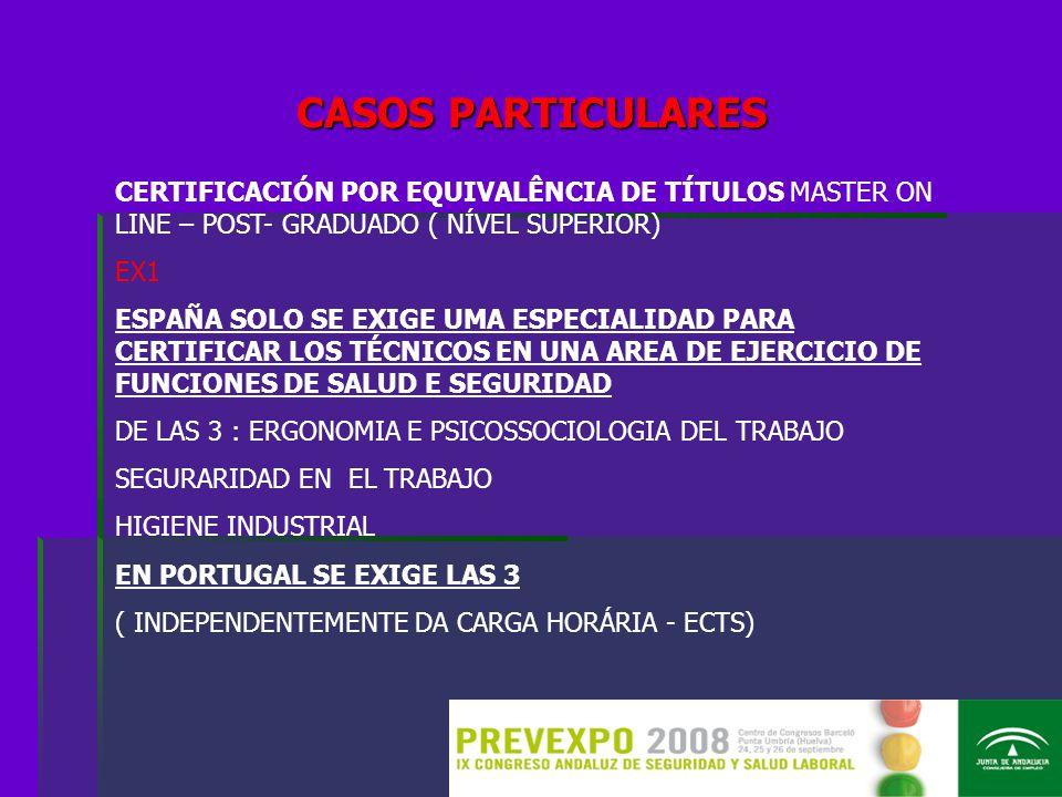 CASOS PARTICULARES CERTIFICACIÓN POR EQUIVALÊNCIA DE TÍTULOS MASTER ON LINE – POST- GRADUADO ( NÍVEL SUPERIOR) EX1 ESPAÑA SOLO SE EXIGE UMA ESPECIALIDAD PARA CERTIFICAR LOS TÉCNICOS EN UNA AREA DE EJERCICIO DE FUNCIONES DE SALUD E SEGURIDAD DE LAS 3 : ERGONOMIA E PSICOSSOCIOLOGIA DEL TRABAJO SEGURARIDAD EN EL TRABAJO HIGIENE INDUSTRIAL EN PORTUGAL SE EXIGE LAS 3 ( INDEPENDENTEMENTE DA CARGA HORÁRIA - ECTS)