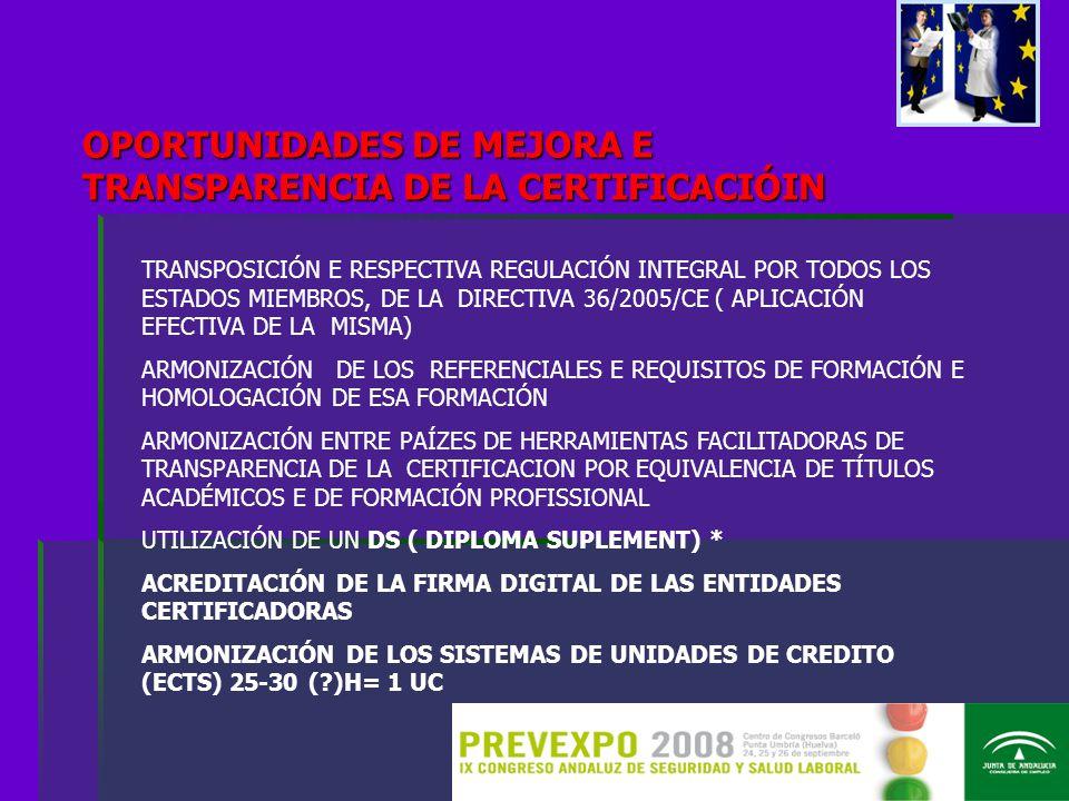 OPORTUNIDADES DE MEJORA E TRANSPARENCIA DE LA CERTIFICACIÓIN TRANSPOSICIÓN E RESPECTIVA REGULACIÓN INTEGRAL POR TODOS LOS ESTADOS MIEMBROS, DE LA DIRECTIVA 36/2005/CE ( APLICACIÓN EFECTIVA DE LA MISMA) ARMONIZACIÓN DE LOS REFERENCIALES E REQUISITOS DE FORMACIÓN E HOMOLOGACIÓN DE ESA FORMACIÓN ARMONIZACIÓN ENTRE PAÍZES DE HERRAMIENTAS FACILITADORAS DE TRANSPARENCIA DE LA CERTIFICACION POR EQUIVALENCIA DE TÍTULOS ACADÉMICOS E DE FORMACIÓN PROFISSIONAL UTILIZACIÓN DE UN DS ( DIPLOMA SUPLEMENT) * ACREDITACIÓN DE LA FIRMA DIGITAL DE LAS ENTIDADES CERTIFICADORAS ARMONIZACIÓN DE LOS SISTEMAS DE UNIDADES DE CREDITO (ECTS) 25-30 ( )H= 1 UC