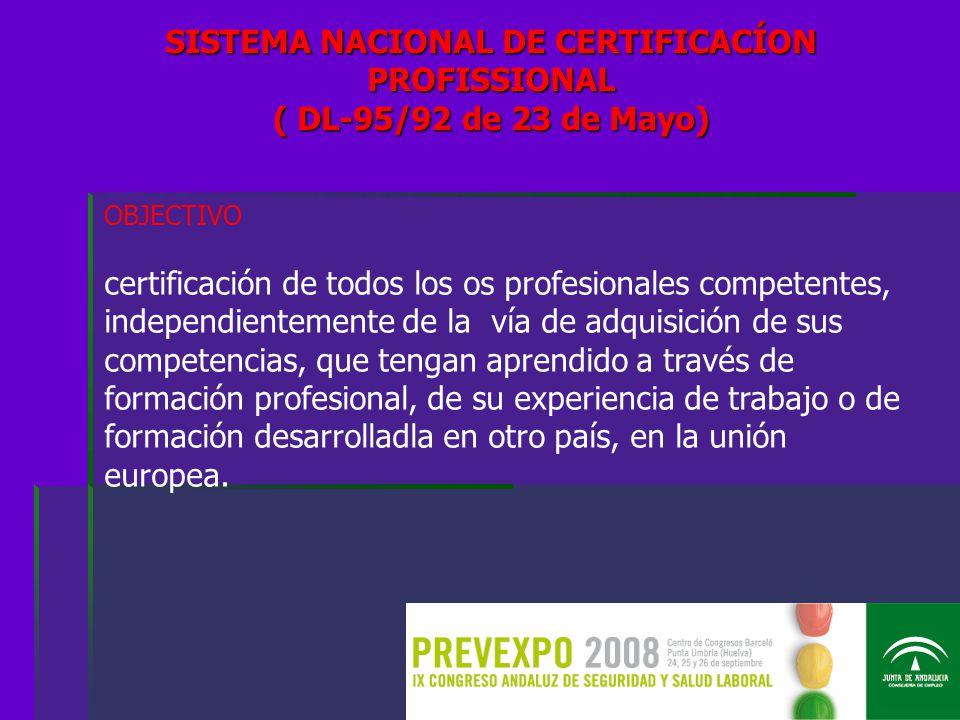 SISTEMA NACIONAL DE CERTIFICACÍON PROFISSIONAL ( DL-95/92 de 23 de Mayo) OBJECTIVO certificación de todos los os profesionales competentes, independientemente de la vía de adquisición de sus competencias, que tengan aprendido a través de formación profesional, de su experiencia de trabajo o de formación desarrolladla en otro país, en la unión europea.