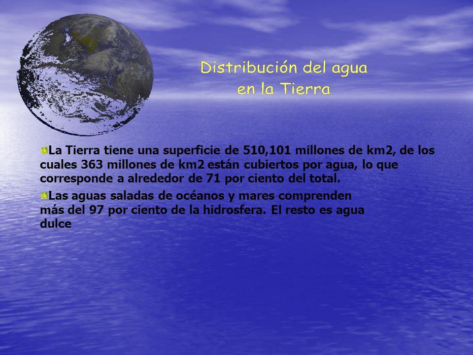 La Tierra tiene una superficie de 510,101 millones de km2, de los cuales 363 millones de km2 están cubiertos por agua, lo que corresponde a alrededor