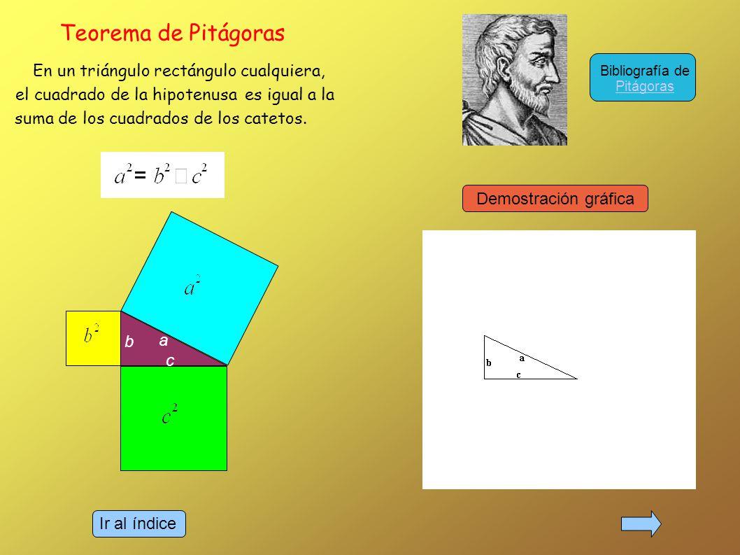 En un triángulo rectángulo cualquiera, Teorema de Pitágoras Demostración gráfica c b a el cuadrado de la hipotenusa es igual a la suma de los cuadrados de los catetos.