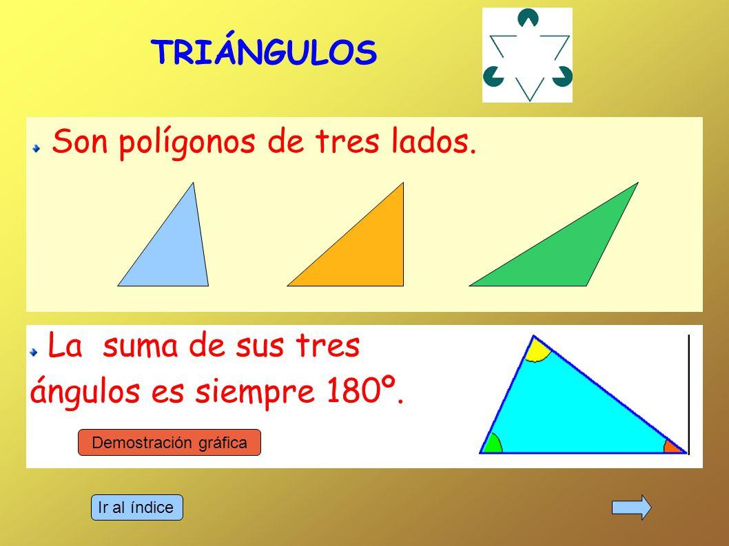 Son polígonos de tres lados.La suma de sus tres ángulos es siempre 180º.