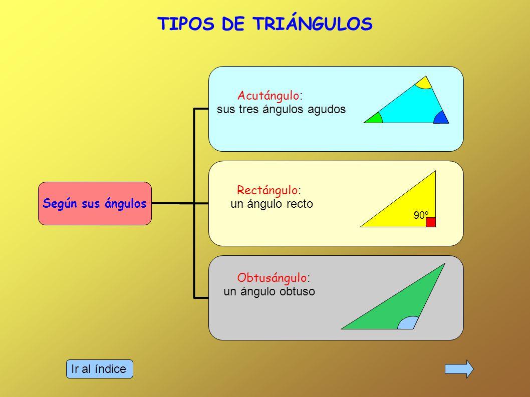Rectas y puntos notables de un triángulo Las alturas son las rectas perpendiculares a los lados desde los vértices opuestos.